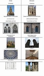Merkmale Der Gotik : st dte im mittelalter 10 baustile der romanik und der gotik ~ Lizthompson.info Haus und Dekorationen