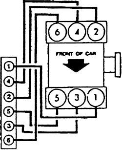 2003 3 8 Mitsubishi Wire Diagram by Repair Guides Firing Orders Firing Orders Autozone