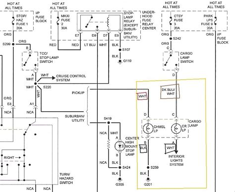 Gm Truck Light Wiring by 2009 Chevrolet Captiva Wiring Diagram Fuse Box And