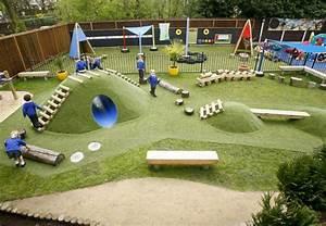 Spielplatz Für Garten : beautiful kita spielplatz garten spielplatz und garten ~ Eleganceandgraceweddings.com Haus und Dekorationen