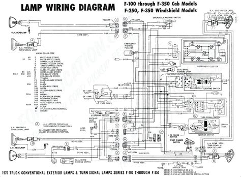 2004 Yale Wiring Schematic by Kenworth Wiring Schematic Wiring Diagram Wiring Diagram
