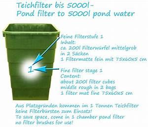 Teichfilter Selber Bauen Filtermaterial : teichfilter selber bauen with teichfilter selber bauen ~ Michelbontemps.com Haus und Dekorationen