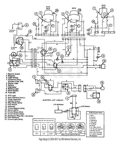 Troy Bilt Bronco Electrical Wiring Diagram by Troy Bilt 3214hrs St 140 S N B400100101 B400102100 Parts