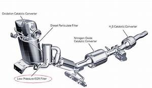 wiring diagram for 2010 vw jetta get free image wiring With citroen particulate filter problems