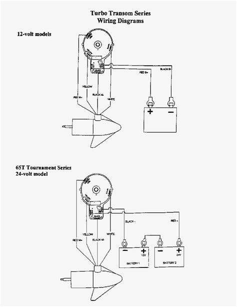 minn kota fortrex 101 parts diagram automotive parts diagram
