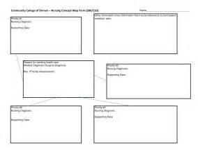Nursing Concept Maps Templates by 5 Best Images Of Printable Nursing Concept Map Template