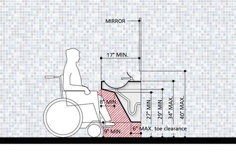mavi  york  bathroom planning guide mavi  york