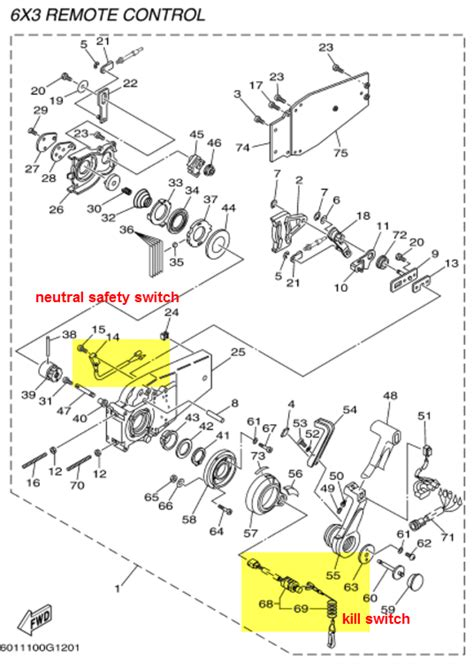 Boat Trader Website Problems by Neutral Safety Switch Problem The Hull