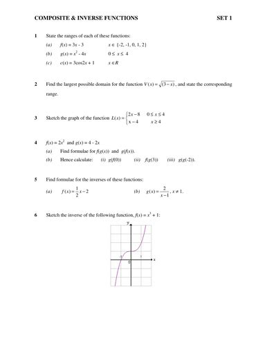 Composite & Inverse Function Worksheet By Chuckieirish  Teaching Resources Tes