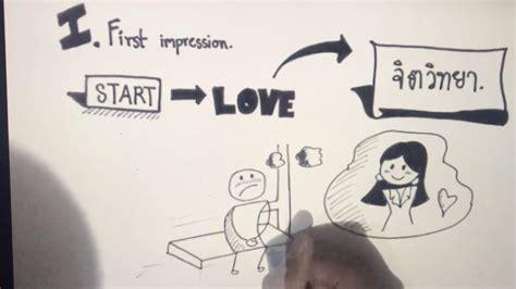 ความรักเกิดขึ้นได้ยังไง - YouTube