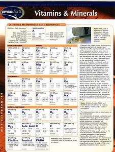 Vitamin chart | MISC | Pinterest