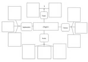 free graphic organizer templates graphic organizers template image collections template design ideas