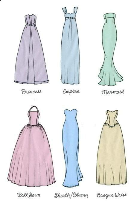 types  dress cuts pattern drafting