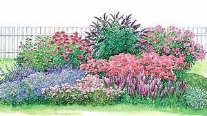 Blumenbeete Zum Nachpflanzen : staudenbeete zum nachpflanzen staudenbeete zum nachpflanzen staudenbeete zum nachpflanzen ~ Yasmunasinghe.com Haus und Dekorationen