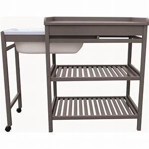 Meuble Table A Langer : table langer b b et meuble de bain provence de basic baby ~ Dode.kayakingforconservation.com Idées de Décoration