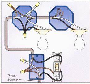 Car Light Wiring Diagrams Multiple Lights : wiring a 2 way switch home electrical wiring diy ~ A.2002-acura-tl-radio.info Haus und Dekorationen