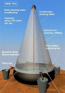 Solar Tent For Drinking Water By Martin Becker  Via