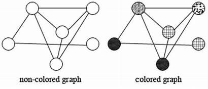 Graph Coloring Example Problem Diagram