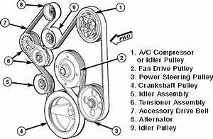 Solved  2005 Dodge Ram 5 7 Hemi Serpentine Belt Diagram