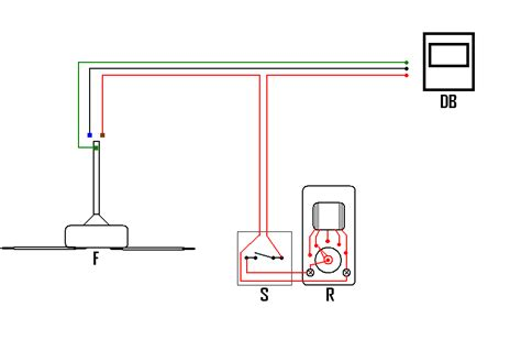 diagram wiring kipas rumah diagram wiring kipas rumah image collections how to