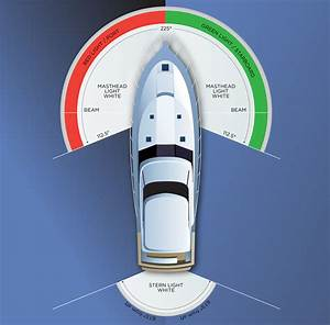 Know Your Nav Lights
