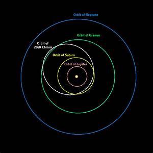 (2060) Chiron – Wikipedia