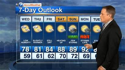 Weather Chicago Forecast Abc7 Snow Wls Accuweather