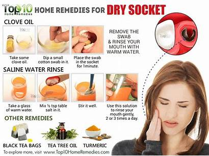 Socket Dry Remedies Tooth Pain Extraction Wisdom