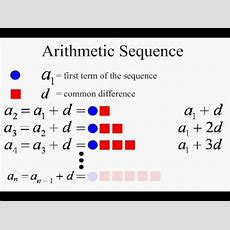 Nth Term Of An Arithmetic Sequence Youtube