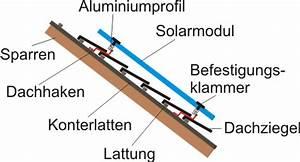 Photovoltaikanlage Berechnen : unterkonstruktion f r photovoltaikanlagen anbieter kosten ~ Themetempest.com Abrechnung