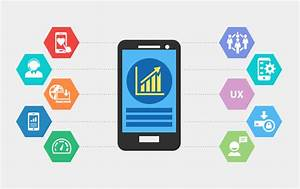 Mobile app development services: IOS, Android & Windows