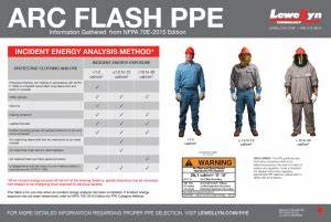 lewellyn 2018 ppe poster With arc flash rules