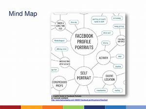 Mind Map A Graphic Guide