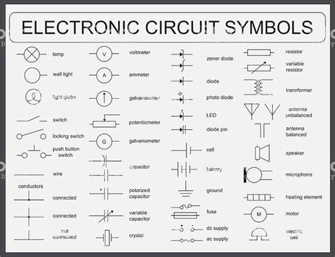 starter for car wiring diagram symbols automotive wildness me