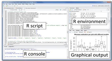 advantages    statistical software  predictive