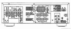 Yamaha Rx-v392 - Manual - Audio Video Receiver