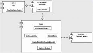 Drawio Uml Component Diagram