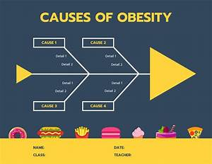 Dark Obesity Fishbone Diagram Template