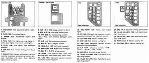 1994 Toyotum Tercel Fuse Diagram