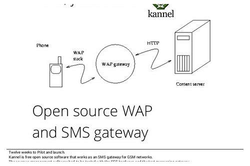 baixar sms gateway java open source