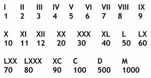 20 En Chiffre Romain : les chiffres romains le groupe 602 en action ~ Melissatoandfro.com Idées de Décoration