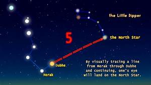 How To Find The North Star  Ursa Major And Ursa Minor  Infographics