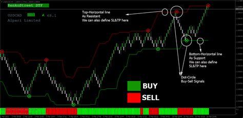 trading system renkostreet v 2 0 trading system simpler and lighter