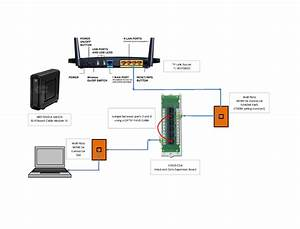 Help On Home Network