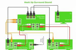 Wiring Diagram For Samsung Surround Sound