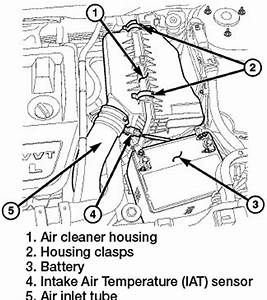 Dodge Durango Cam Sensor Wiring Diagram Dodge Durango Steering Diagram Wiring Diagram