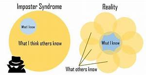 Imposter Syndrome  Why You Have It And What You Can Do