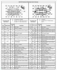 2003 Yukon Xl Wiring Diagrams