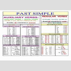 Past Simple (regular Verbs