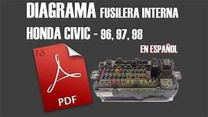 Diagrama Fusilera Interna Honda Civic 96  97  98 En Espa U00d1ol